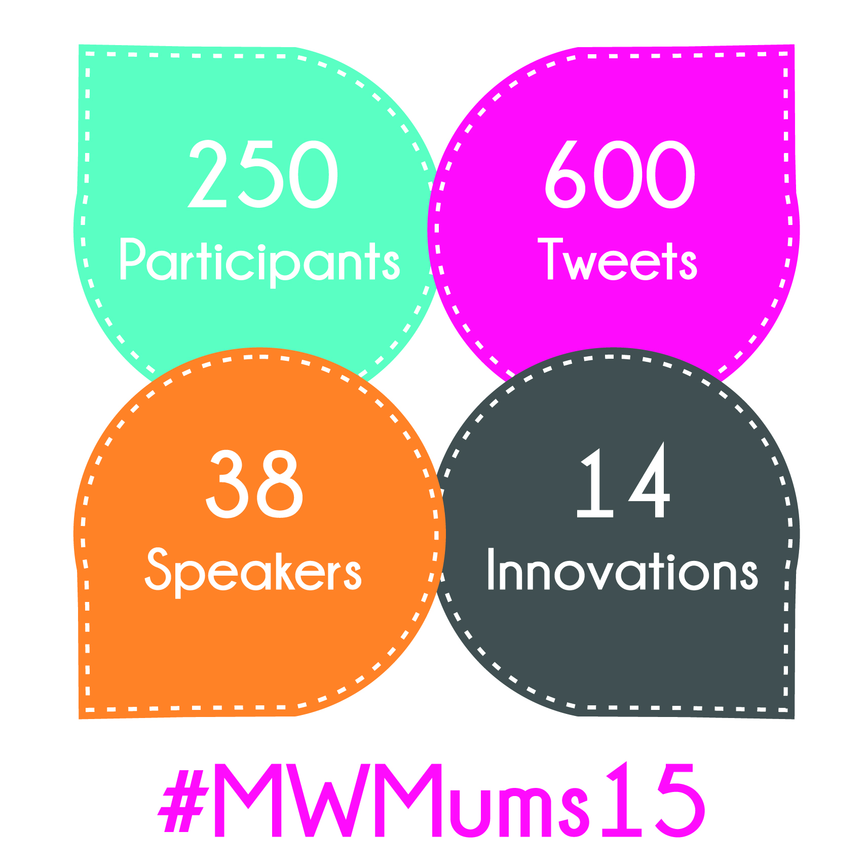Infographie MWMums15