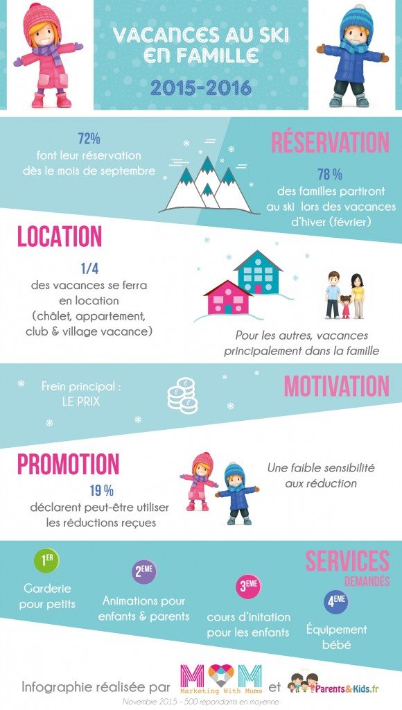 Infographie_Vacances_ski_2016