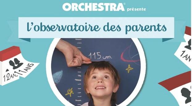 Infographie sur les parents by Orchestra et OpinionWay